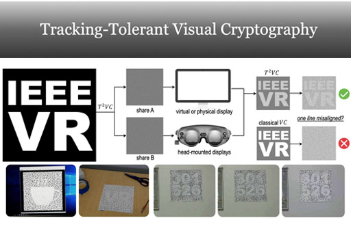 teaser image of Tracking-Tolerent Visual Cryptography